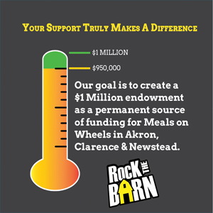 Rock the Barn Fundraising Goal